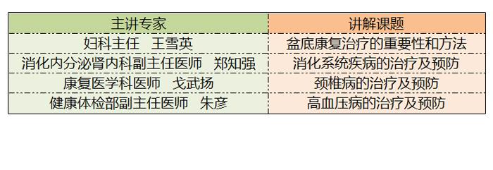 """共筑航空梦 为兄弟单位职工健康护航 ——""""363健康大讲堂""""611所开讲"""