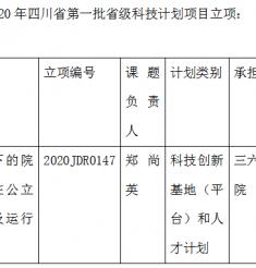 喜报!我院党建课题获四川省科技厅科技计划项目立项